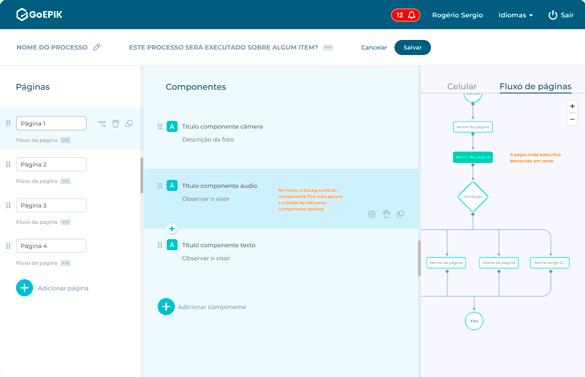 Plataforma GoEPIK - Componentes